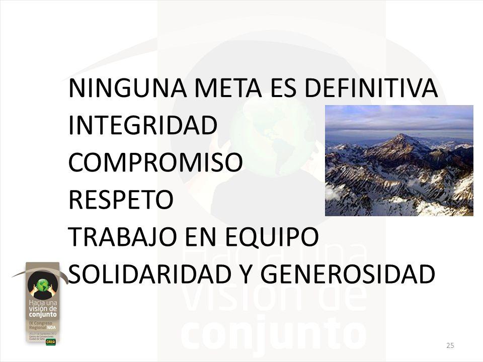 NINGUNA META ES DEFINITIVA