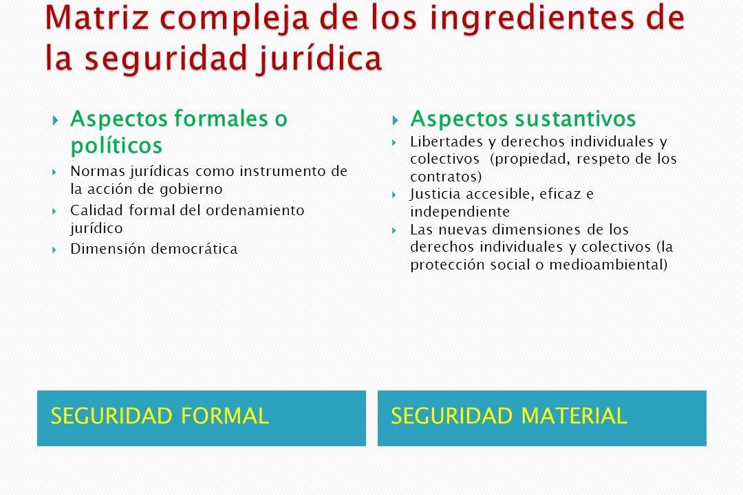 Matriz compleja de los ingredientes de la seguridad jurídica