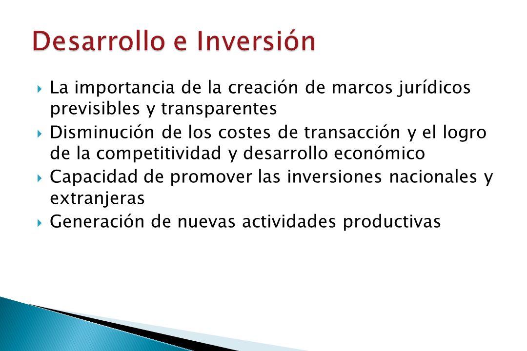 Desarrollo e Inversión