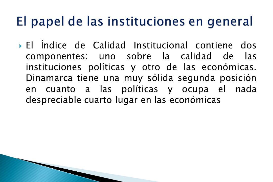 El papel de las instituciones en general