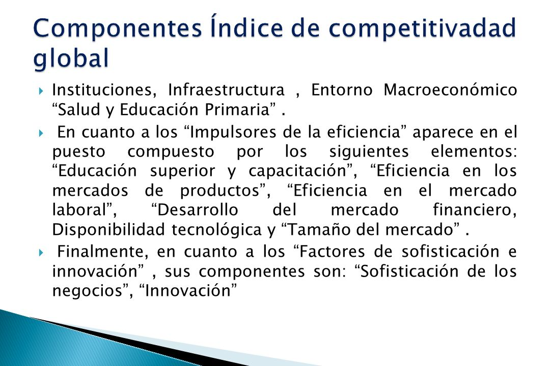 Componentes Índice de competitivadad global