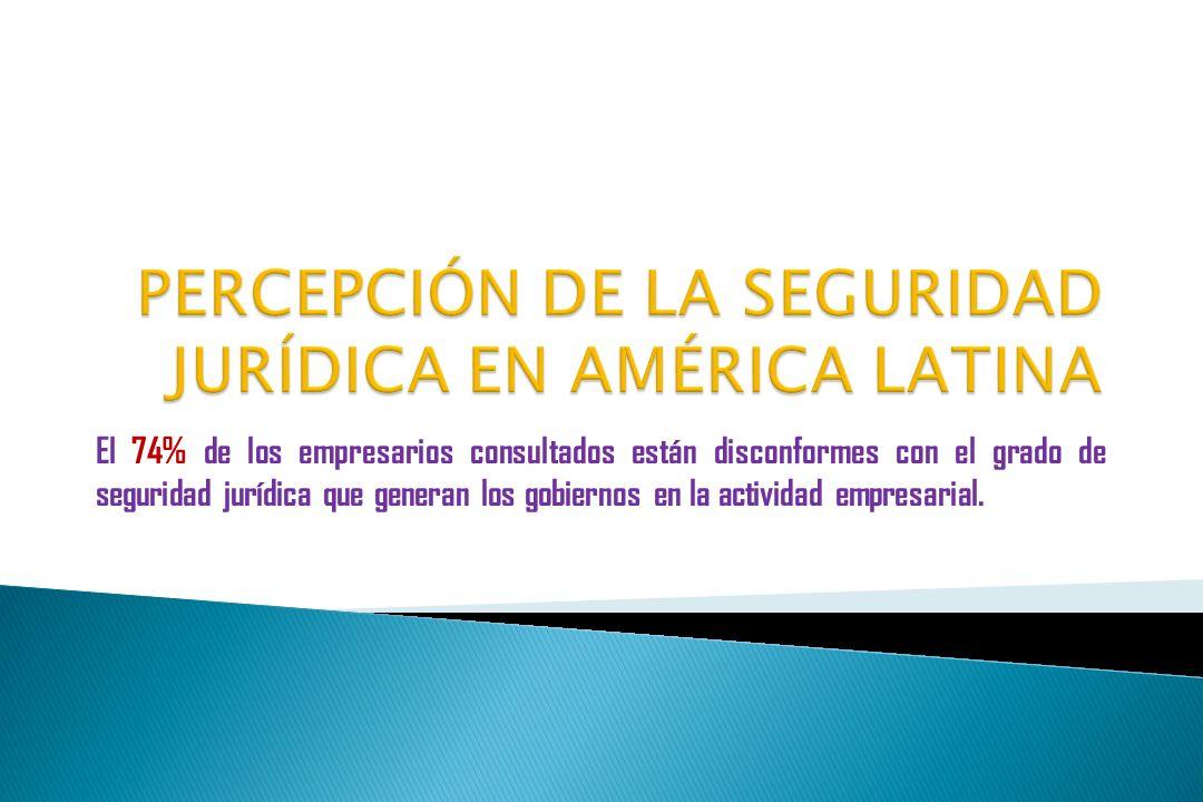 PERCEPCIÓN DE LA SEGURIDAD JURÍDICA EN AMÉRICA LATINA