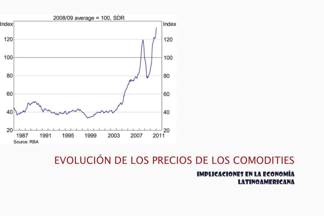 EVOLUCIÓN DE LOS PRECIOS DE LOS COMODITIES