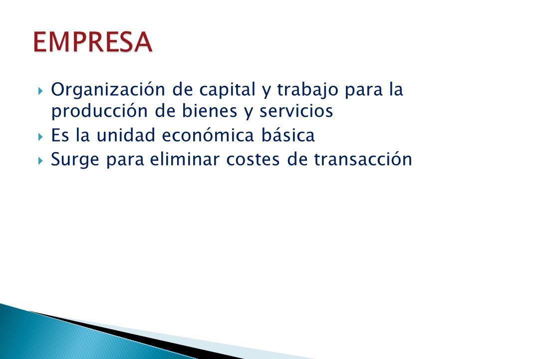EMPRESA Organización de capital y trabajo para la producción de bienes y servicios. Es la unidad económica básica.
