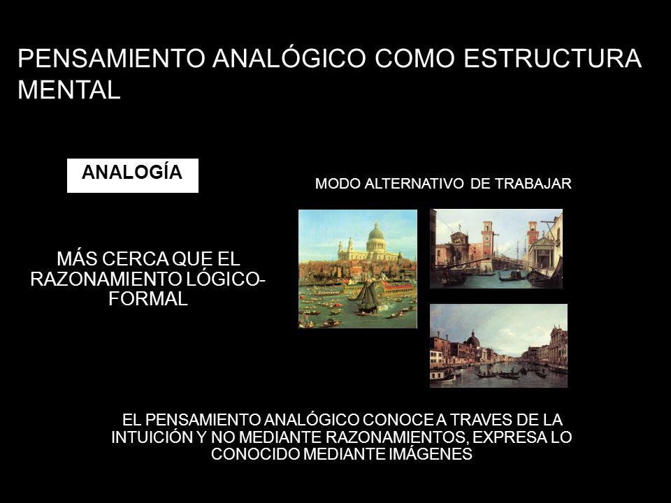 PENSAMIENTO ANALÓGICO COMO ESTRUCTURA MENTAL