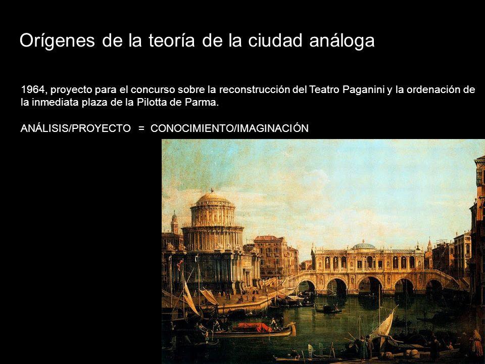 Orígenes de la teoría de la ciudad análoga