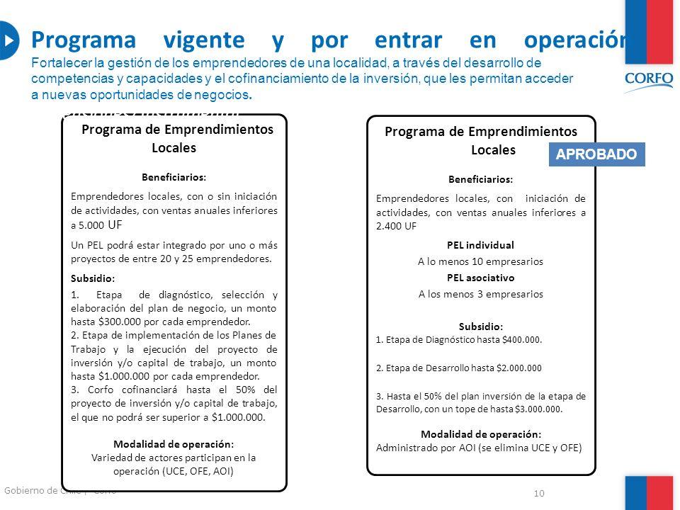 Programa vigente y por entrar en operación Fortalecer la gestión de los emprendedores de una localidad, a través del desarrollo de