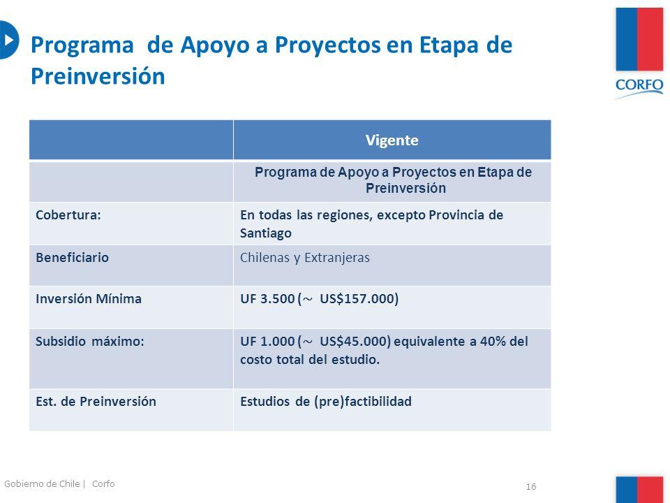 Programa de Apoyo a Proyectos en Etapa de Preinversión