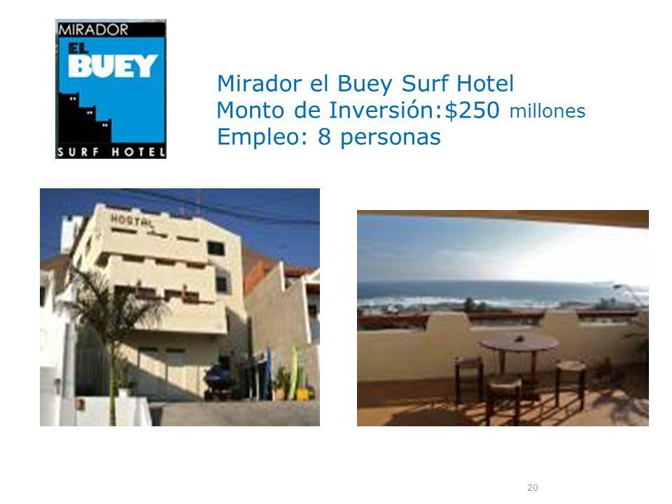 Mirador el Buey Surf Hotel Monto de Inversión:$250 millones