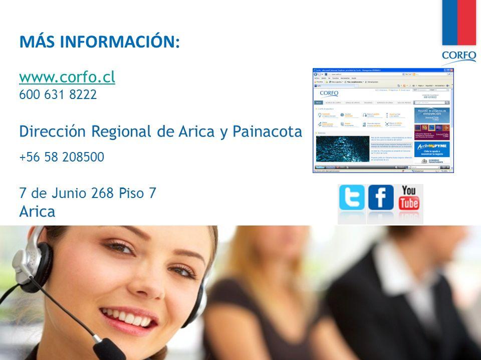 MÁS INFORMACIÓN: www.corfo.cl Dirección Regional de Arica y Painacota