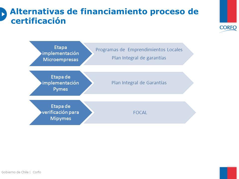 Alternativas de financiamiento proceso de certificación