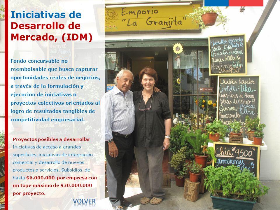 Desarrollo de Mercado, (IDM)