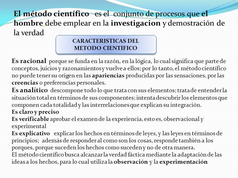 CARACTERISTICAS DEL METODO CIENTIFICO