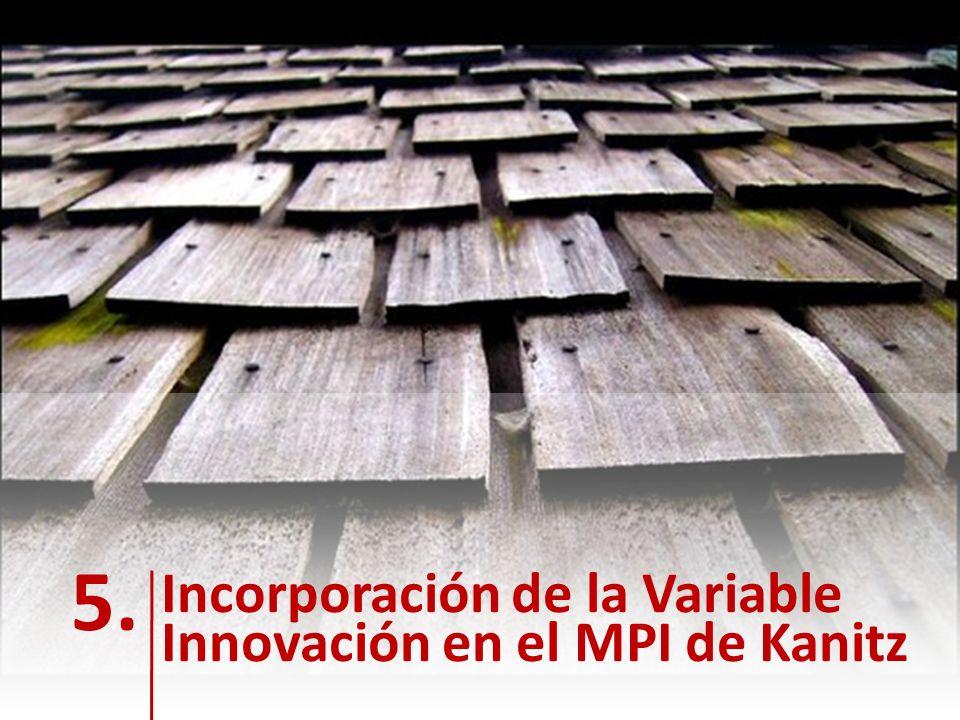 NOTAS: 5. Incorporación de la Variable Innovación en el MPI de Kanitz