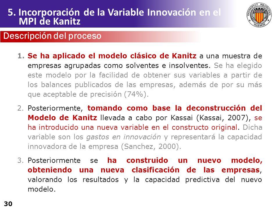 5. Incorporación de la Variable Innovación en el MPI de Kanitz