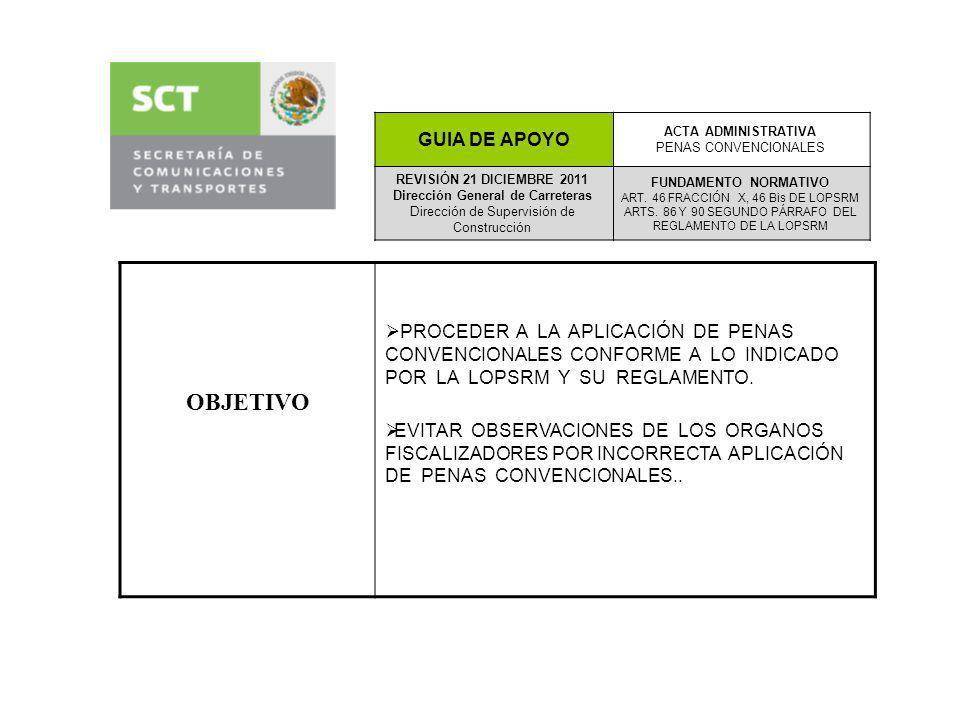 GUIA DE APOYO ACTA ADMINISTRATIVA. PENAS CONVENCIONALES. REVISIÓN 21 DICIEMBRE 2011. Dirección General de Carreteras.