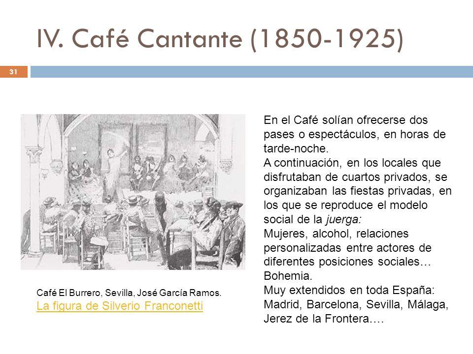 IV. Café Cantante (1850-1925) En el Café solían ofrecerse dos pases o espectáculos, en horas de tarde-noche.