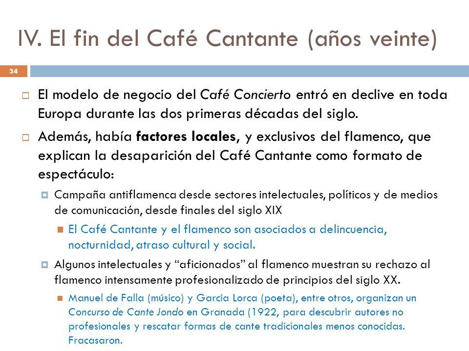 IV. El fin del Café Cantante (años veinte)