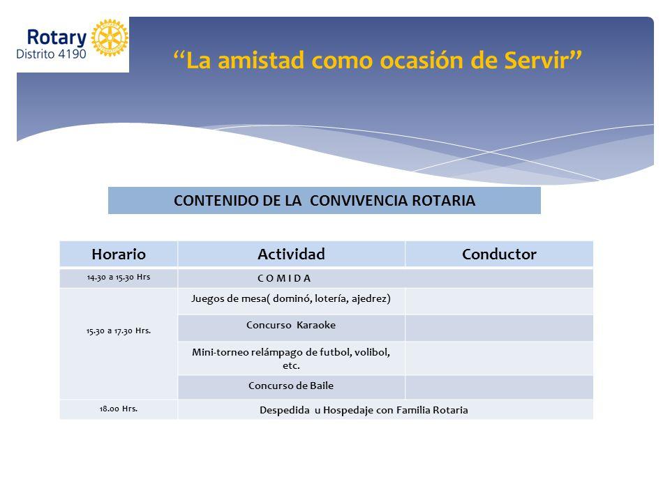 CONTENIDO DE LA CONVIVENCIA ROTARIA Horario Actividad Conductor