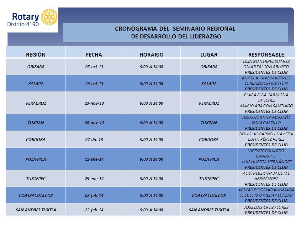 CRONOGRAMA DEL SEMINARIO REGIONAL DE DESARROLLO DEL LIDERAZGO