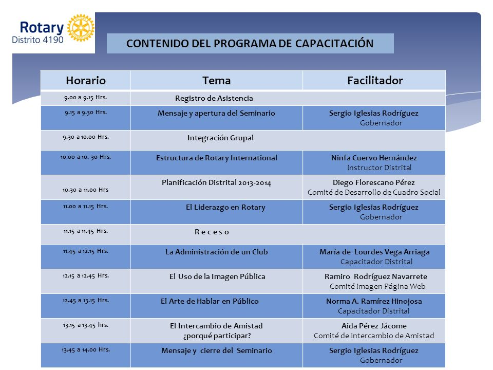 CONTENIDO DEL PROGRAMA DE CAPACITACIÓN Horario Tema Facilitador
