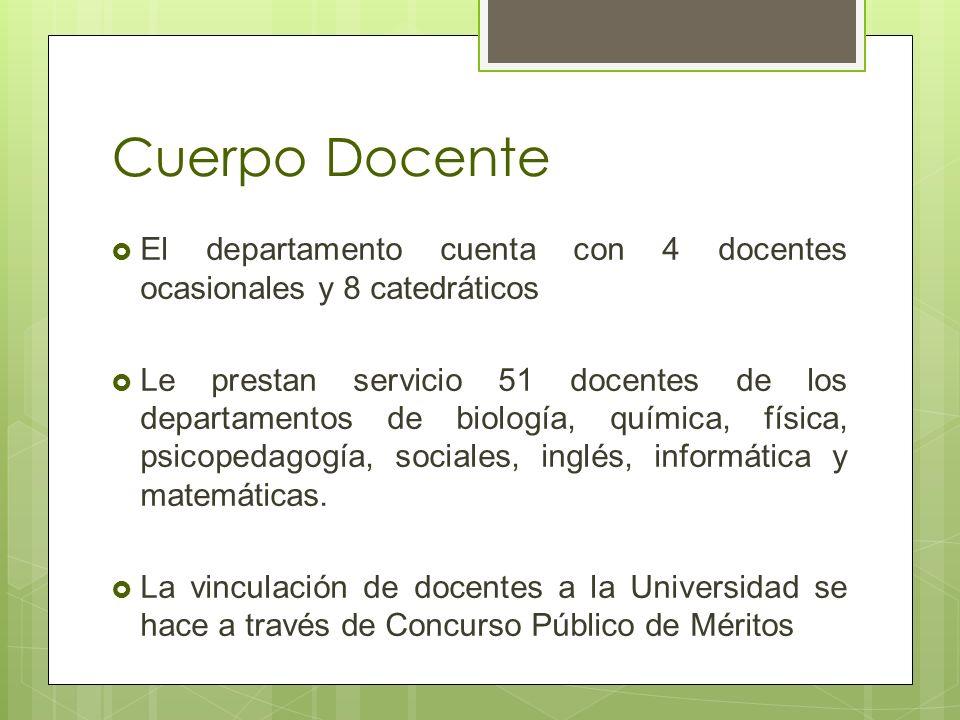 Cuerpo Docente El departamento cuenta con 4 docentes ocasionales y 8 catedráticos.