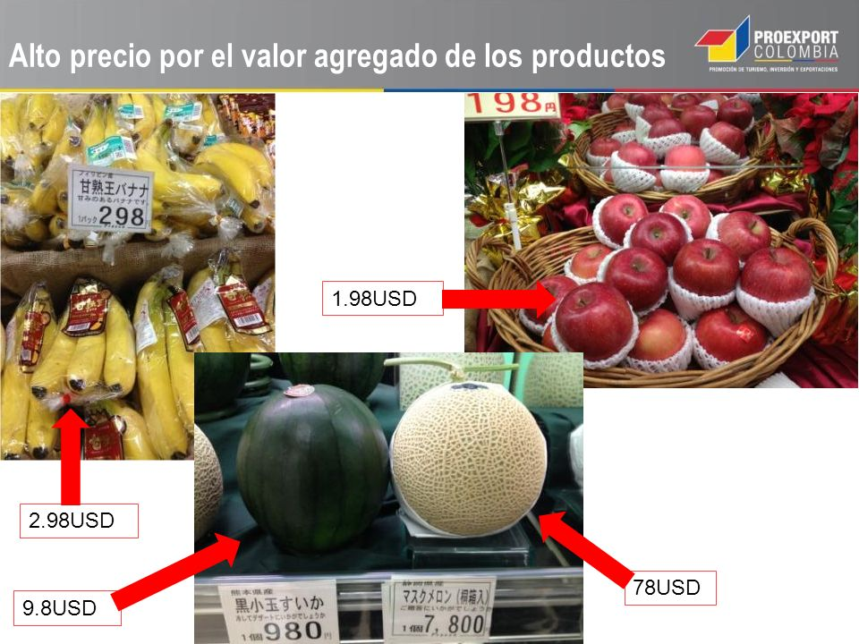 Alto precio por el valor agregado de los productos