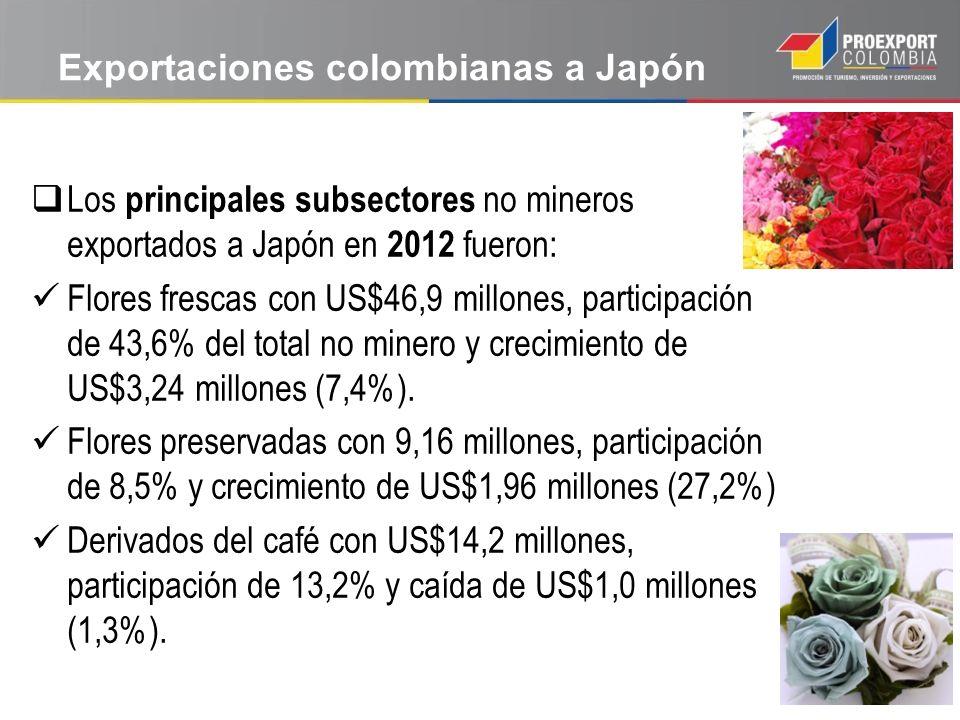 Exportaciones colombianas a Japón