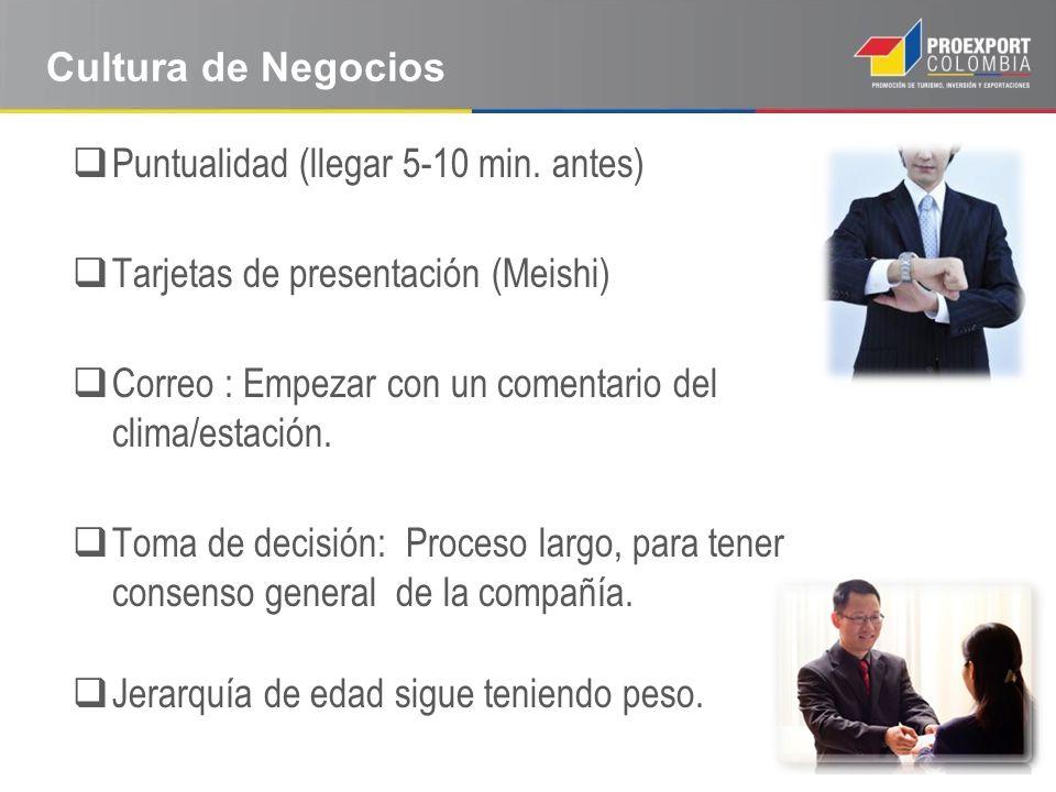 Cultura de Negocios Puntualidad (llegar 5-10 min. antes) Tarjetas de presentación (Meishi) Correo : Empezar con un comentario del clima/estación.