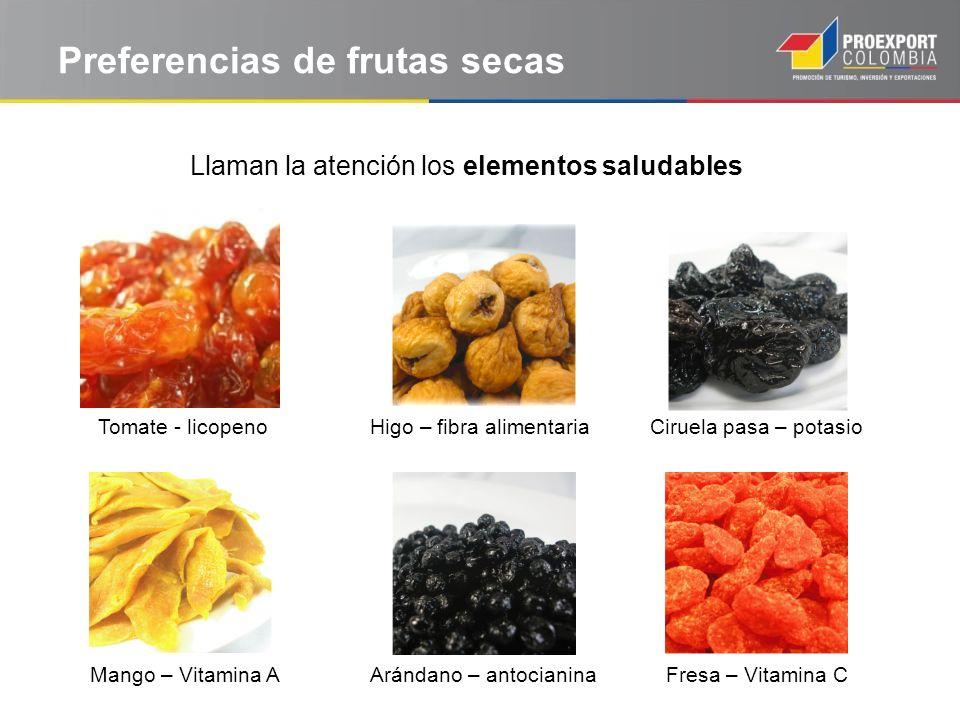 Preferencias de frutas secas