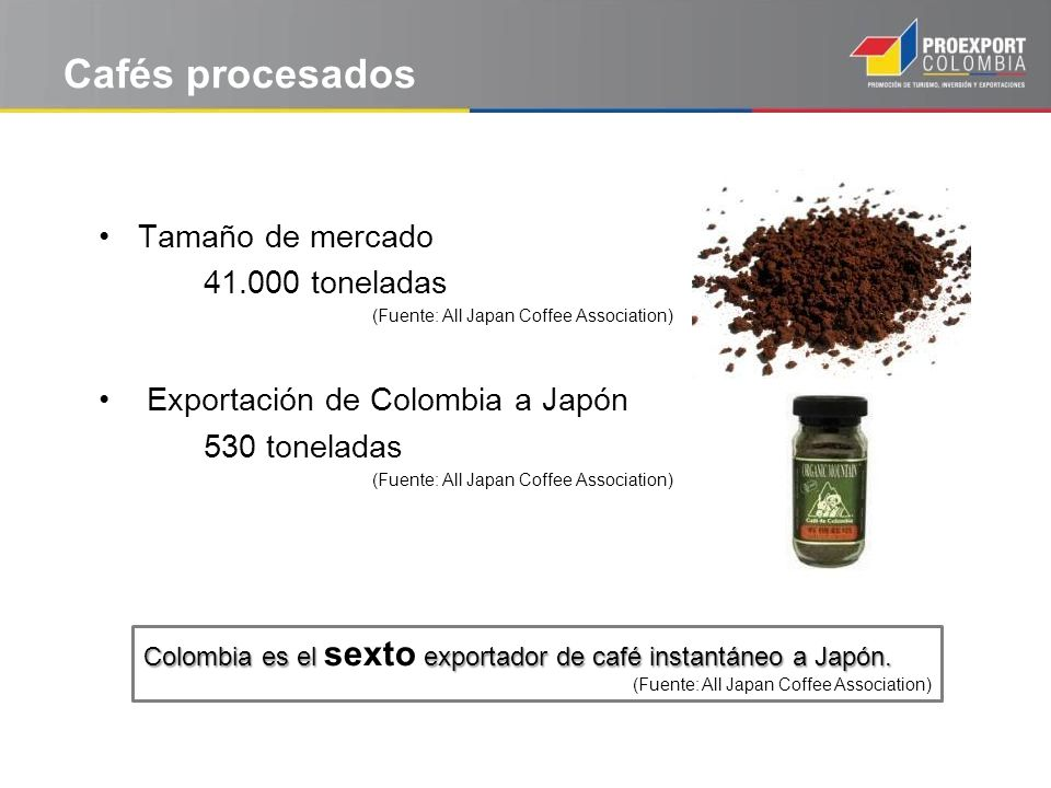 Cafés procesados Tamaño de mercado 41.000 toneladas
