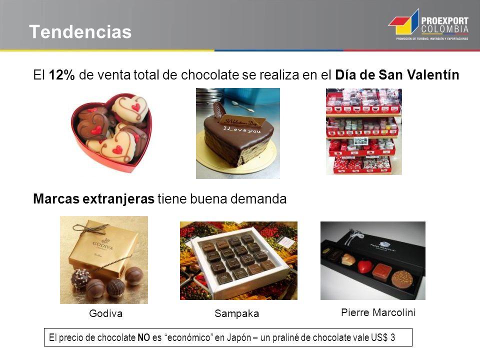 Tendencias El 12% de venta total de chocolate se realiza en el Día de San Valentín. Marcas extranjeras tiene buena demanda.