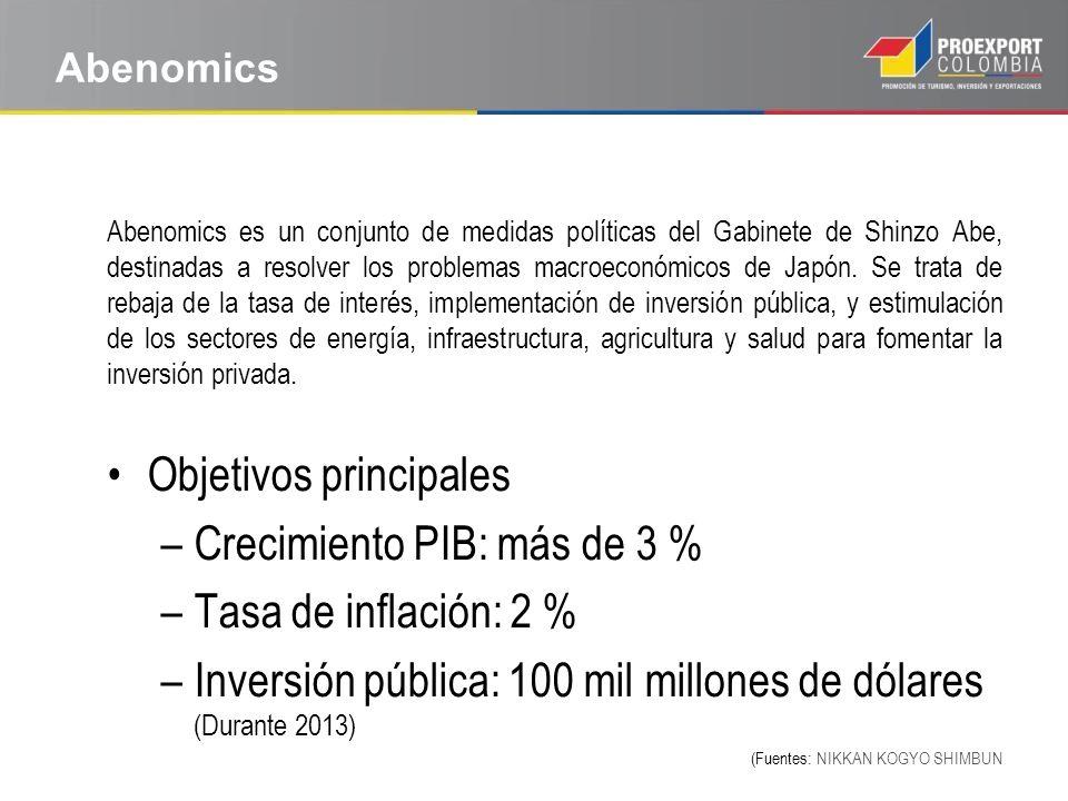 Objetivos principales Crecimiento PIB: más de 3 %