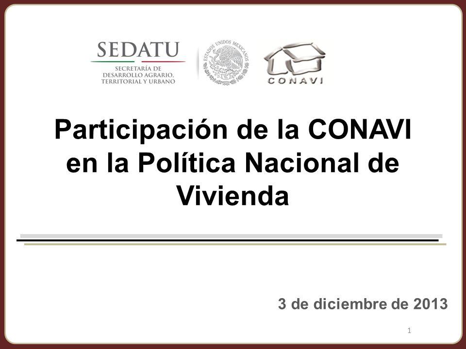 Participación de la CONAVI en la Política Nacional de Vivienda