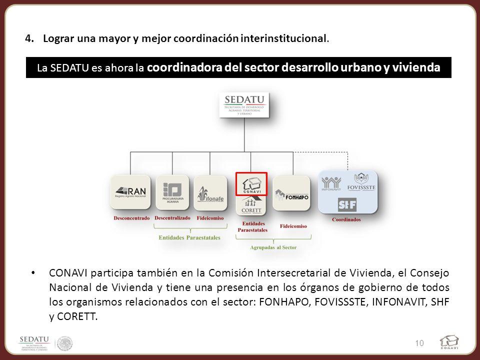 Lograr una mayor y mejor coordinación interinstitucional.