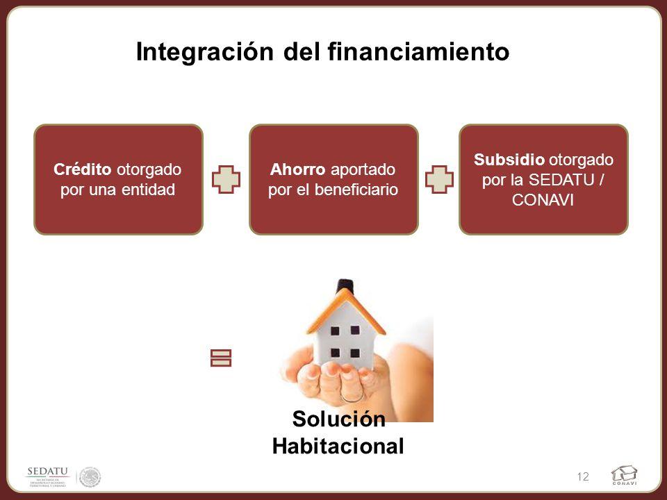 Integración del financiamiento Solución Habitacional