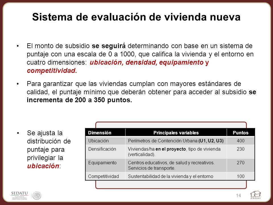 Sistema de evaluación de vivienda nueva
