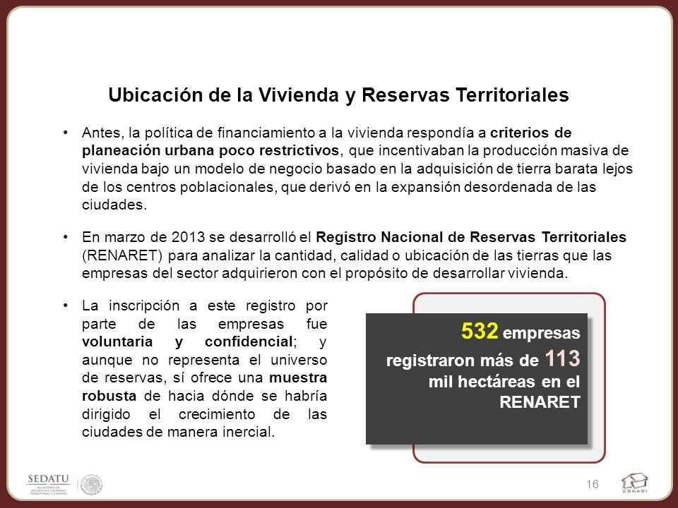 Ubicación de la Vivienda y Reservas Territoriales