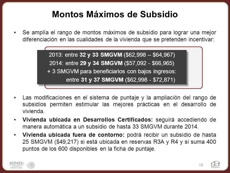 Montos Máximos de Subsidio