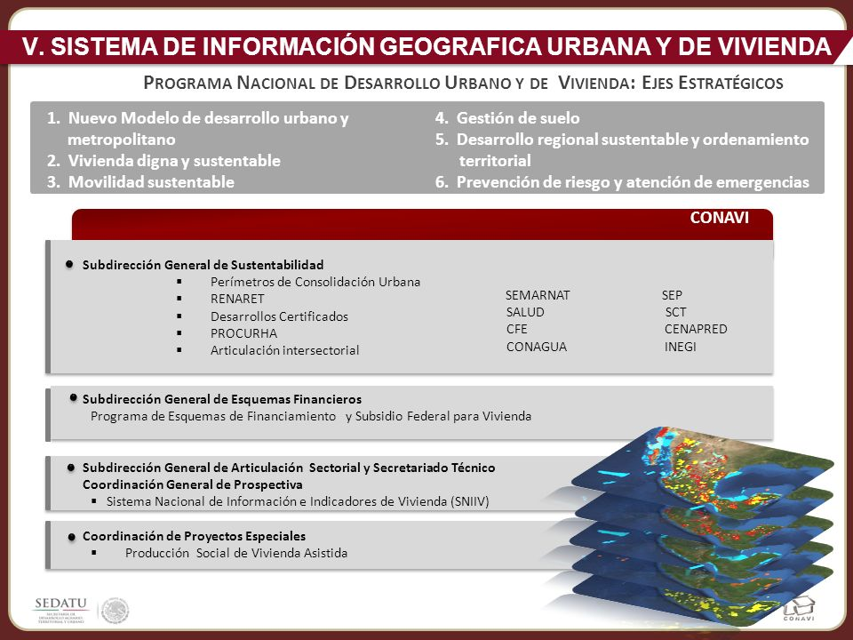 V. SISTEMA DE INFORMACIÓN GEOGRAFICA URBANA Y DE VIVIENDA
