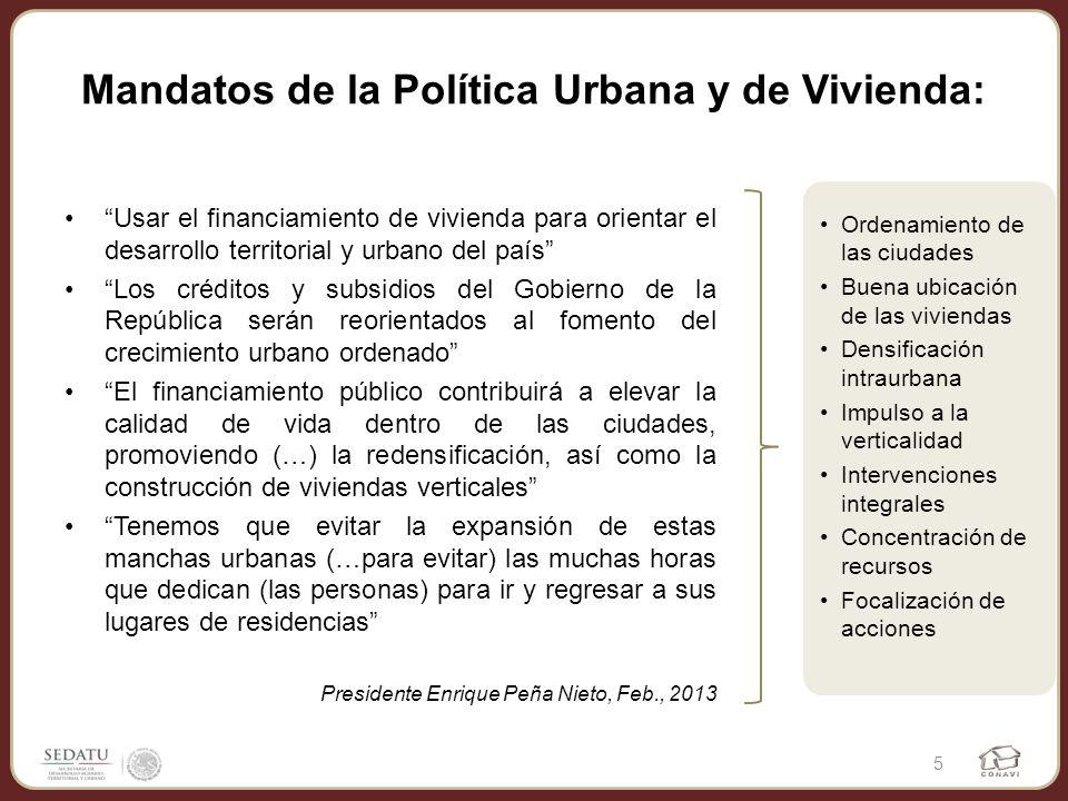 Mandatos de la Política Urbana y de Vivienda: