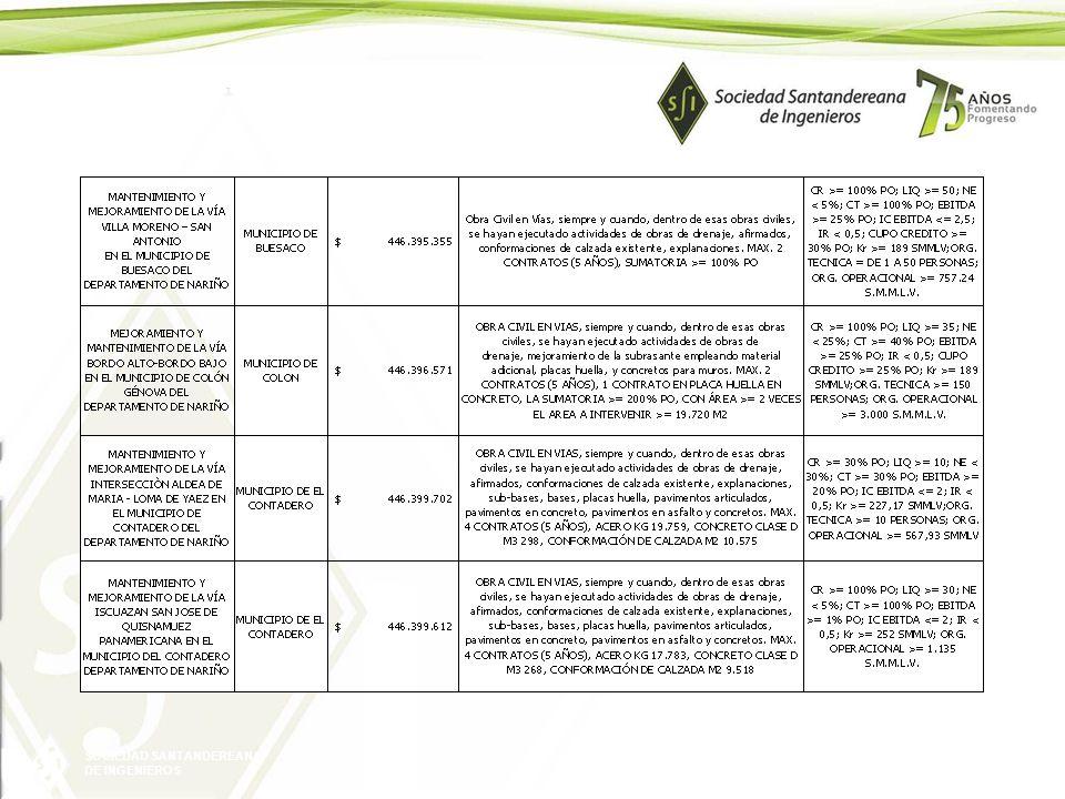 SEB-LP-003-2012