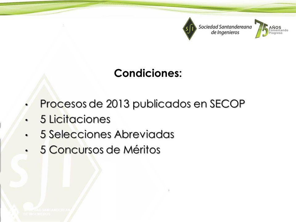 Procesos de 2013 publicados en SECOP 5 Licitaciones