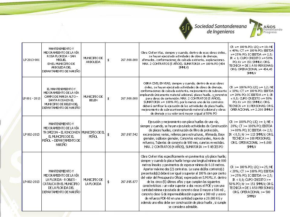 SEB-LP-002-2012