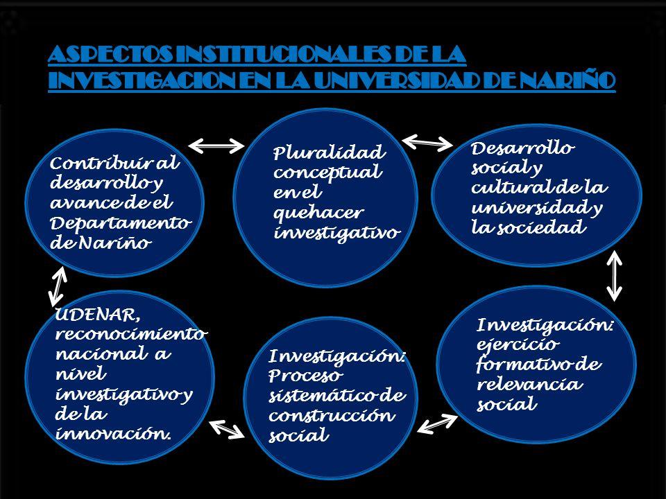 ASPECTOS INSTITUCIONALES DE LA INVESTIGACION EN LA UNIVERSIDAD DE NARIÑO