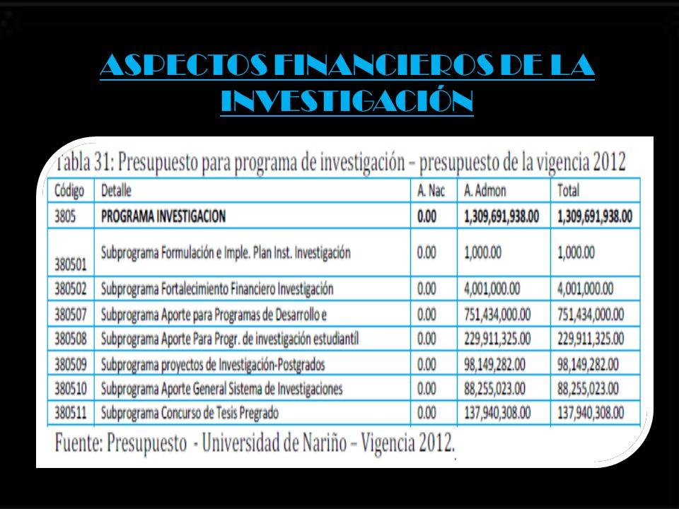 ASPECTOS FINANCIEROS DE LA INVESTIGACIÓN