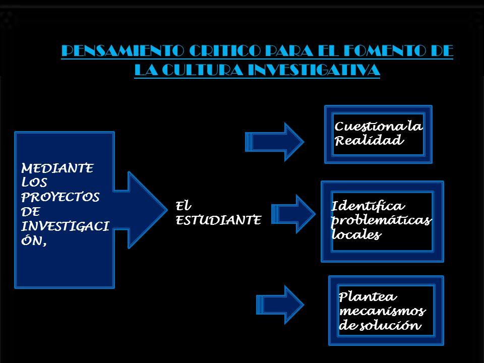 PENSAMIENTO CRITICO PARA EL FOMENTO DE LA CULTURA INVESTIGATIVA