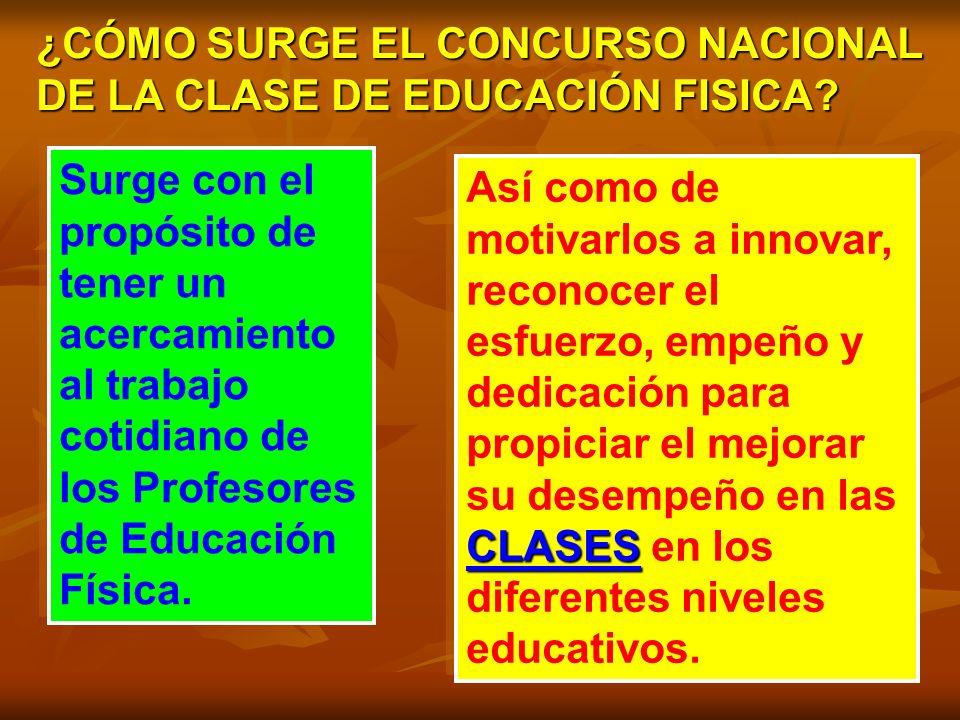 ¿CÓMO SURGE EL CONCURSO NACIONAL DE LA CLASE DE EDUCACIÓN FISICA