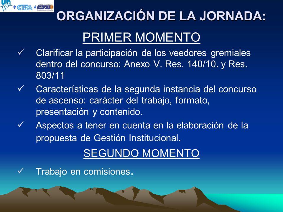 ORGANIZACIÓN DE LA JORNADA: