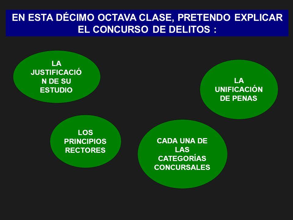 EN ESTA DÉCIMO OCTAVA CLASE, PRETENDO EXPLICAR EL CONCURSO DE DELITOS :